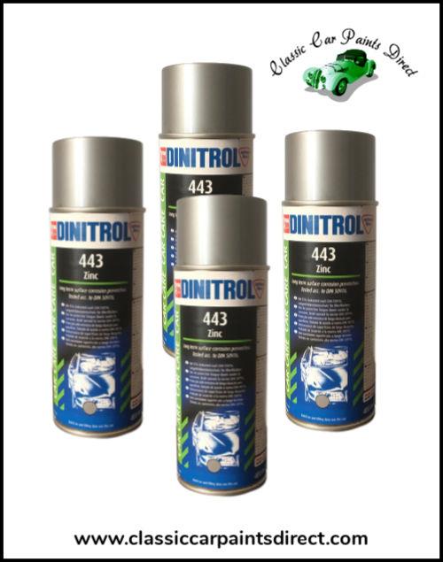 Dinitrol 443 Zinc